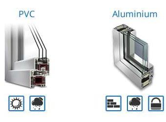 Différence Entre Les Fenêtres UPVC Et Les Fenêtres En Aluminium